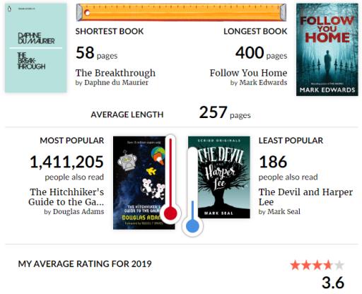 2019 books read 2